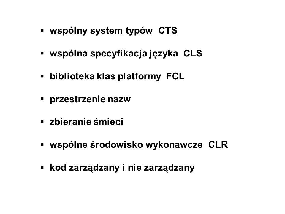 wspólny system typów CTS wspólna specyfikacja języka CLS biblioteka klas platformy FCL przestrzenie nazw zbieranie śmieci wspólne środowisko wykonawcz