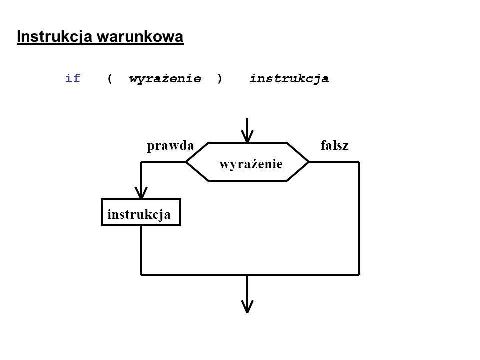 Instrukcja warunkowa if ( wyrażenie ) instrukcja instrukcja prawdafałsz wyrażenie