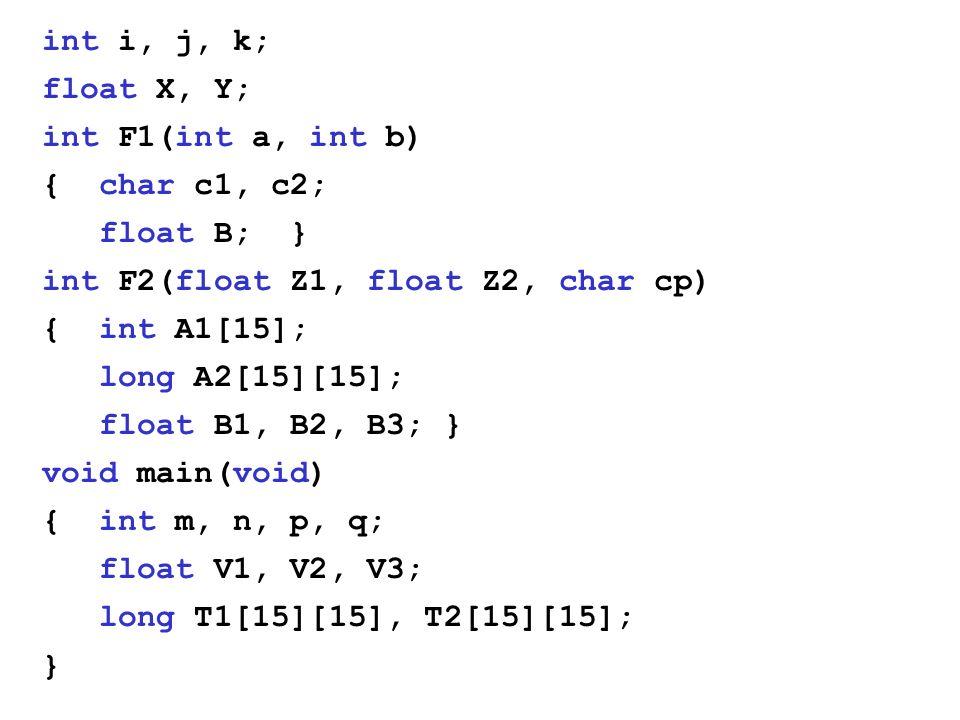 pliki tekstowe i binarne 25=> - plik tekstowy - plik binarny 32H 35H 20H19H 0H 0H 0H