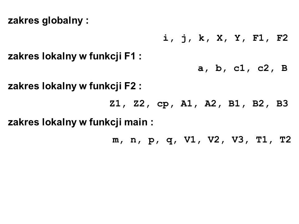 zakres globalny : i, j, k, X, Y, F1, F2 zakres lokalny w funkcji F1 : a, b, c1, c2, B zakres lokalny w funkcji F2 : Z1, Z2, cp, A1, A2, B1, B2, B3 zakres lokalny w funkcji main : m, n, p, q, V1, V2, V3, T1, T2