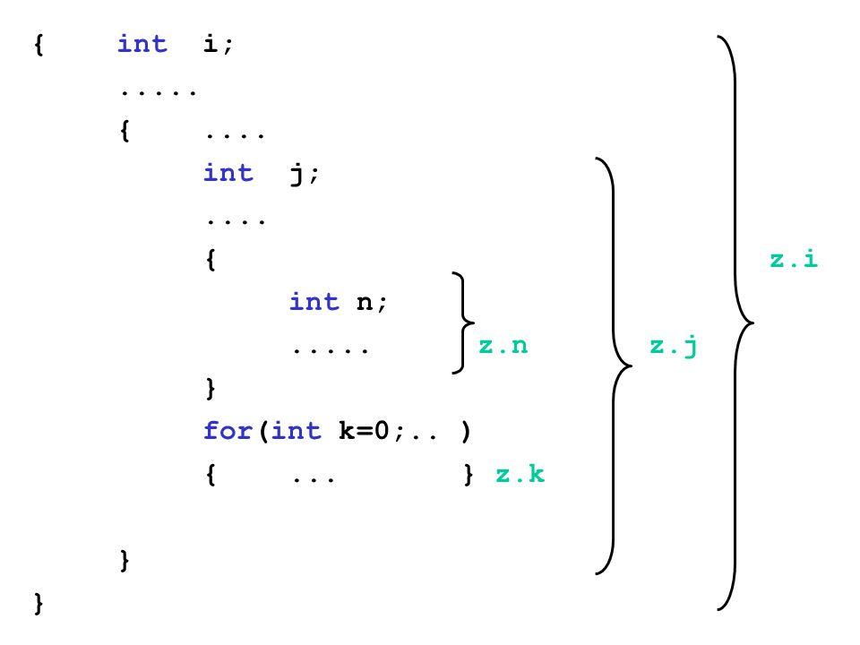 Przesłanianie identyfikatorów : deklaracja lokalna przesłania deklarację globalną int i = 5; // i == 5 int F1 (int n) {int i = 7; // i == 7 return i + n; } int F2 (int m) {return i + m; // i == 5 } void main(void) {int k,z,i = 0; // i == 0 k = F1(0); // k == 7 z = F2(0); } // z == 5