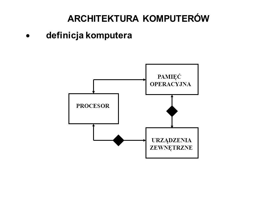 ARCHITEKTURA KOMPUTERÓW definicja komputera PROCESOR PAMIĘĆ OPERACYJNA URZĄDZENIA ZEWNĘTRZNE