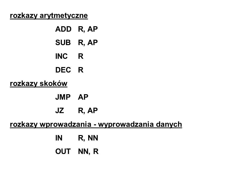 rozkazy arytmetyczne ADDR, AP SUBR, AP INCR DECR rozkazy skoków JMPAP JZR, AP rozkazy wprowadzania - wyprowadzania danych INR, NN OUTNN, R