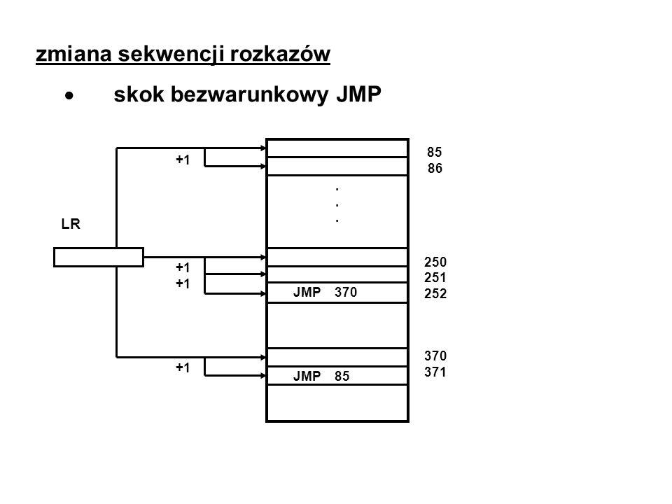 zmiana sekwencji rozkazów skok bezwarunkowy JMP LR JMP 370 +1 JMP 85 +1...... 85 86 250 251 252 370 371
