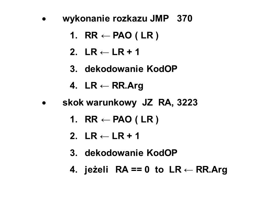 wykonanie rozkazu JMP 370 1. RR PAO ( LR ) 2. LR LR + 1 3. dekodowanie KodOP 4. LR RR.Arg skok warunkowy JZ RA, 3223 1. RR PAO ( LR ) 2. LR LR + 1 3.