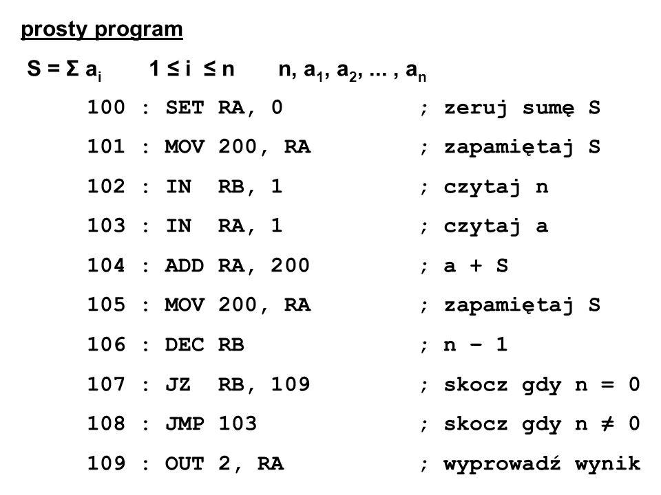 prosty program S = Σ a i 1 i n n, a 1, a 2,..., a n 100 : SET RA, 0; zeruj sumę S 101 : MOV 200, RA; zapamiętaj S 102 : IN RB, 1; czytaj n 103 : IN RA