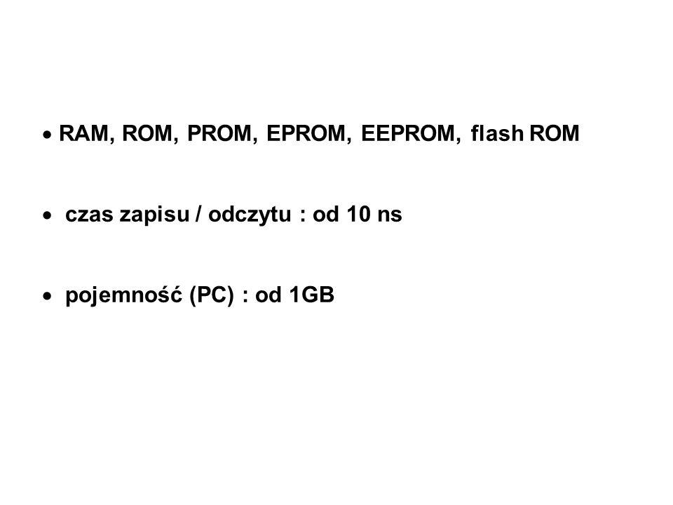 RAM, ROM, PROM, EPROM, EEPROM, flash ROM czas zapisu / odczytu : od 10 ns pojemność (PC) : od 1GB