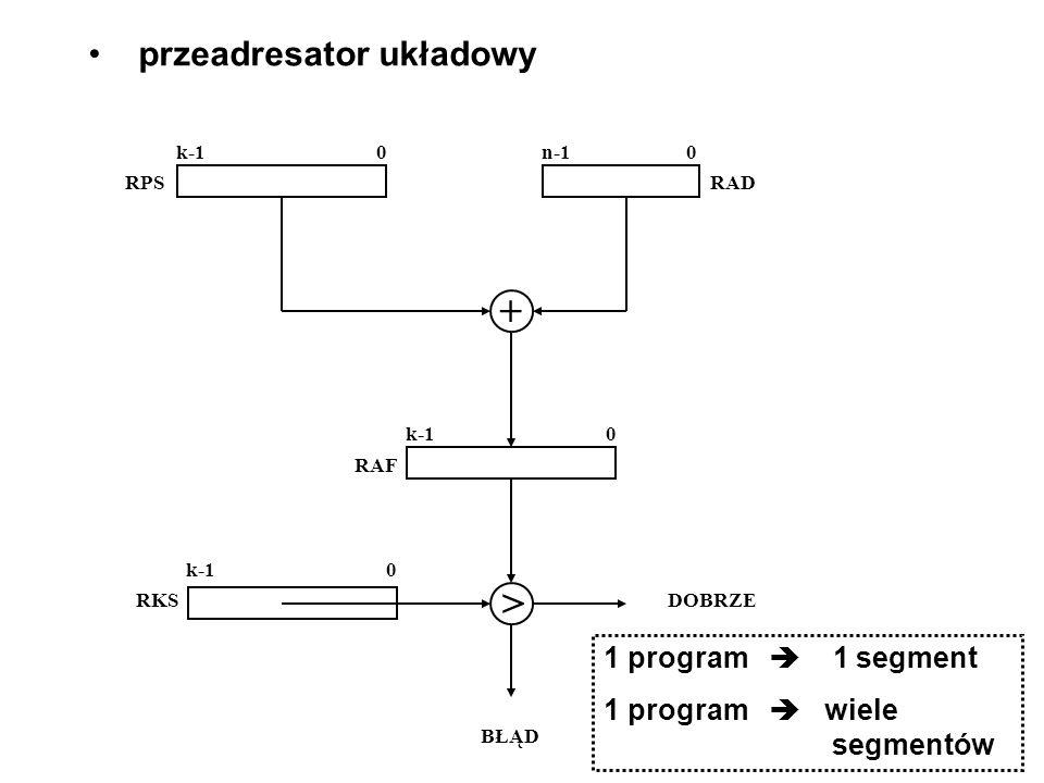 RPSRAD k-1 0 n-1 0 + k-1 0 RAF > k-1 0 RKSDOBRZE BŁĄD przeadresator układowy 1 program 1 segment 1 program wiele segmentów