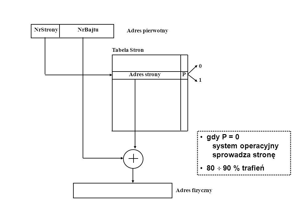 NrStrony NrBajtu Adres pierwotny Tabela Stron Adres strony P Adres fizyczny 0101 gdy P = 0 system operacyjny sprowadza stronę 80 90 % trafień