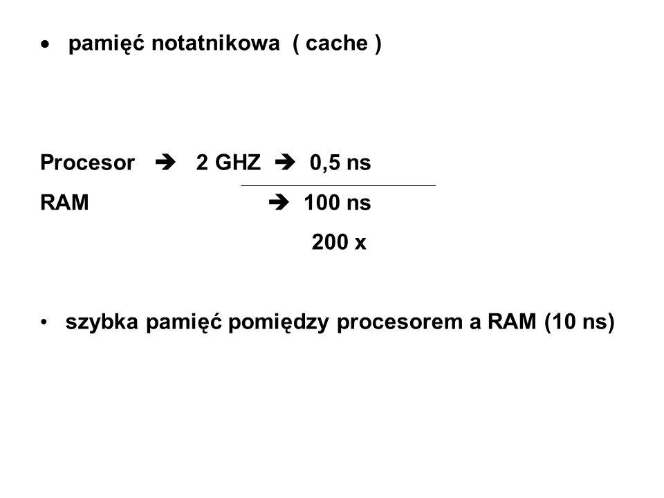 pamięć notatnikowa ( cache ) Procesor 2 GHZ 0,5 ns RAM 100 ns 200 x szybka pamięć pomiędzy procesorem a RAM (10 ns)