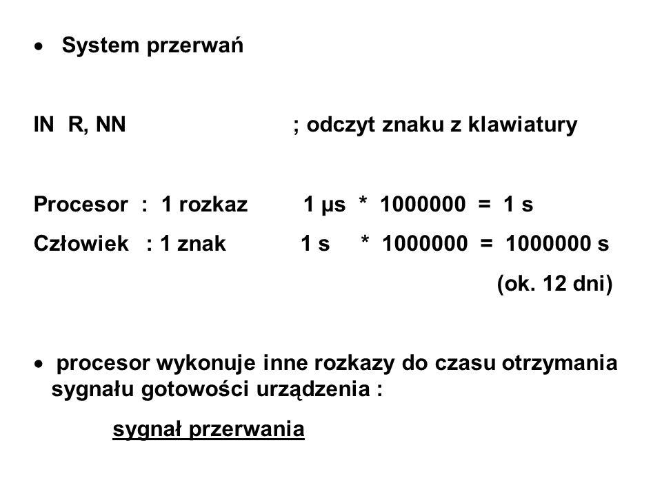 System przerwań IN R, NN ; odczyt znaku z klawiatury Procesor : 1 rozkaz 1 μs * 1000000 = 1 s Człowiek : 1 znak 1 s * 1000000 = 1000000 s (ok. 12 dni)