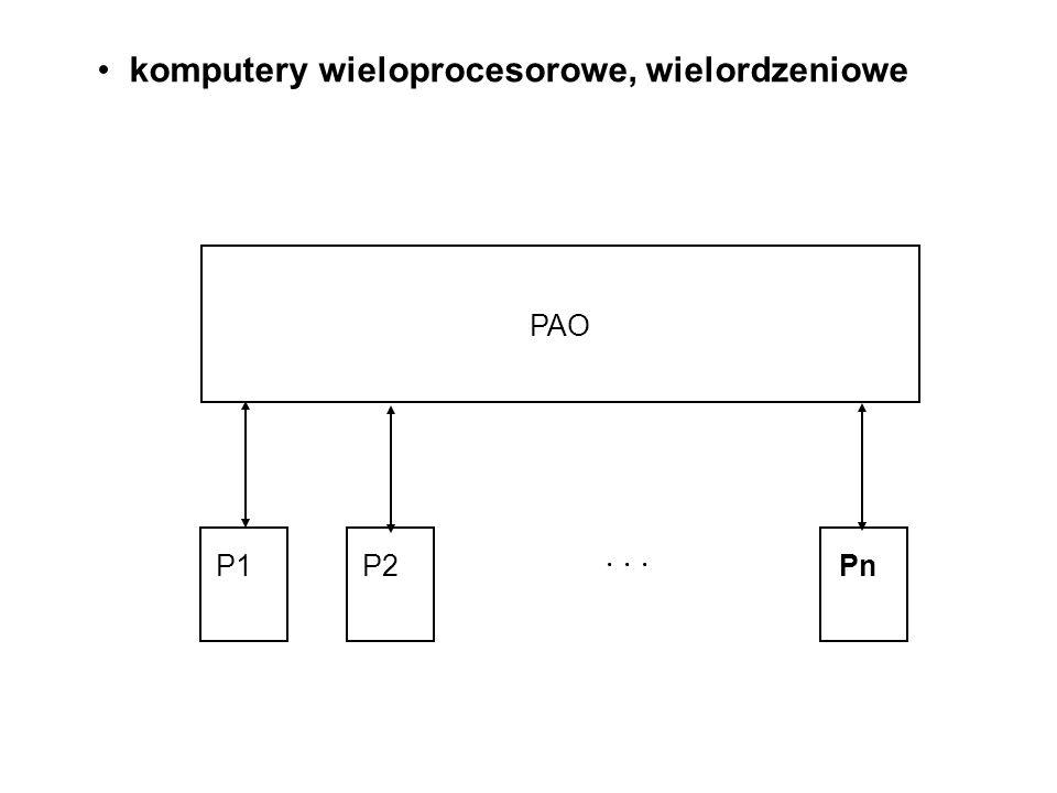 komputery wieloprocesorowe, wielordzeniowe PAO P1 P2 Pn...