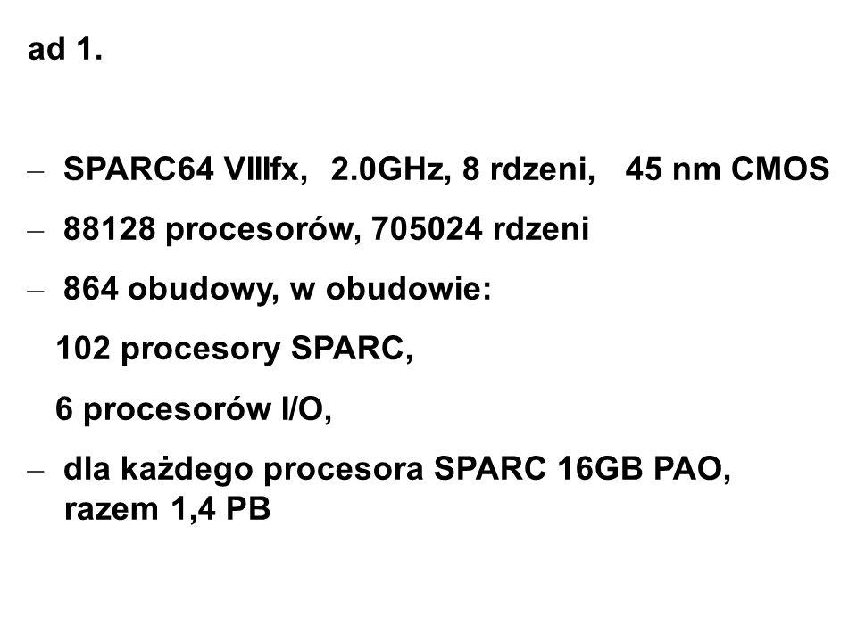ad 1. – SPARC64 VIIIfx, 2.0GHz, 8 rdzeni, 45 nm CMOS – 88128 procesorów, 705024 rdzeni – 864 obudowy, w obudowie: 102 procesory SPARC, 6 procesorów I/