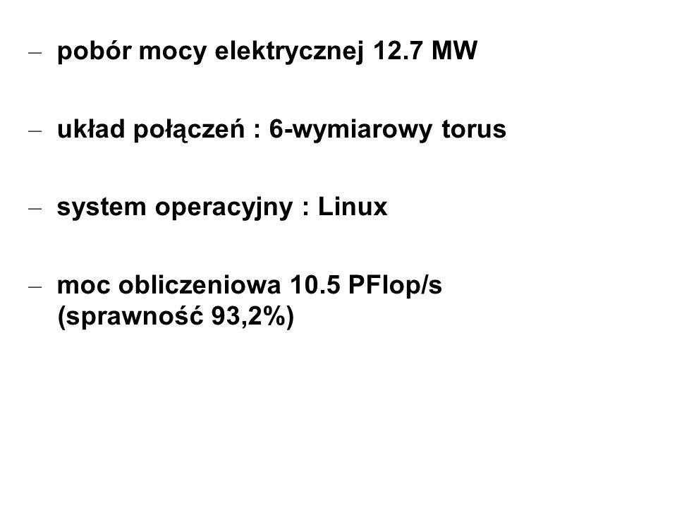 – pobór mocy elektrycznej 12.7 MW – układ połączeń : 6-wymiarowy torus – system operacyjny : Linux – moc obliczeniowa 10.5 PFlop/s (sprawność 93,2%)