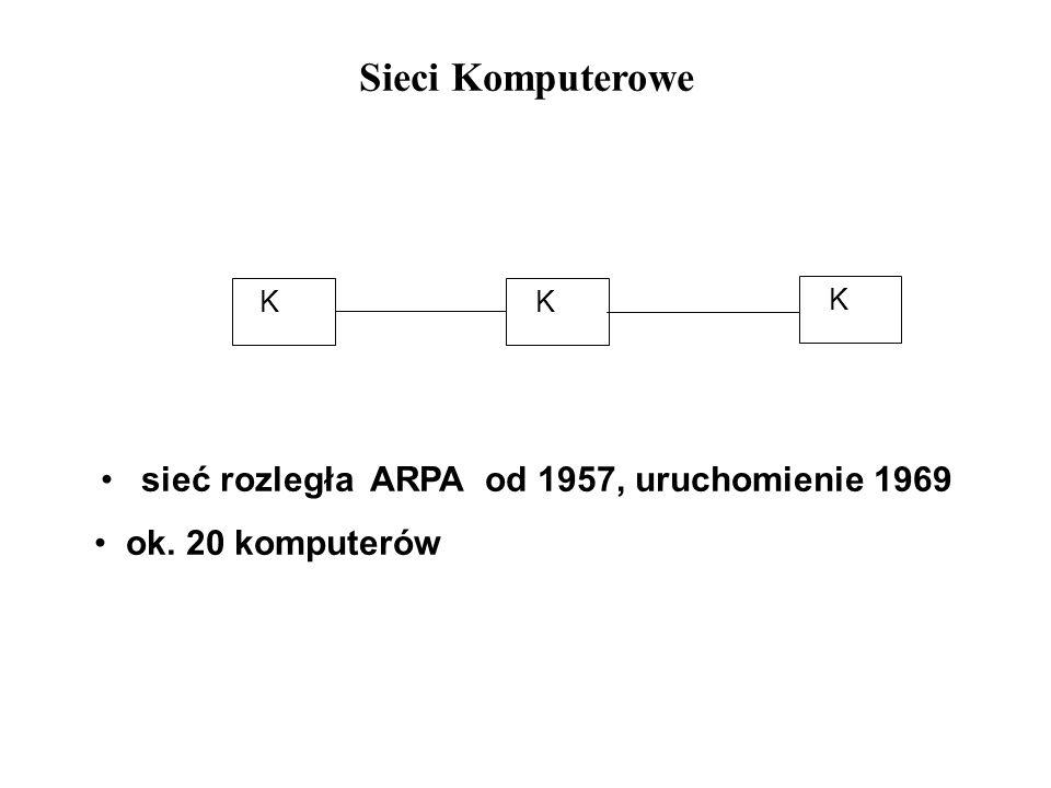Sieci Komputerowe sieć rozległa ARPA od 1957, uruchomienie 1969 ok. 20 komputerów K K K