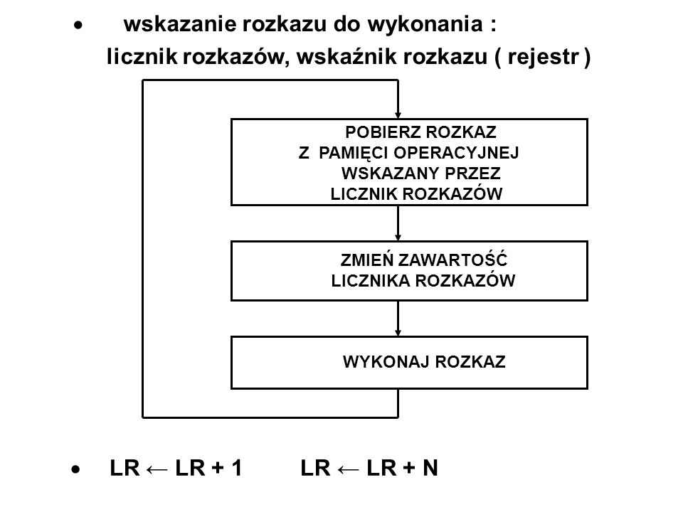 łącze PS2 – klawiatura i myszka 6-pin Mini-DIN (PS/2): 1 – Data 2 - Nothing 3 - Ground 4 - Vcc (+5V) 5 - Clock 6 - Nothing