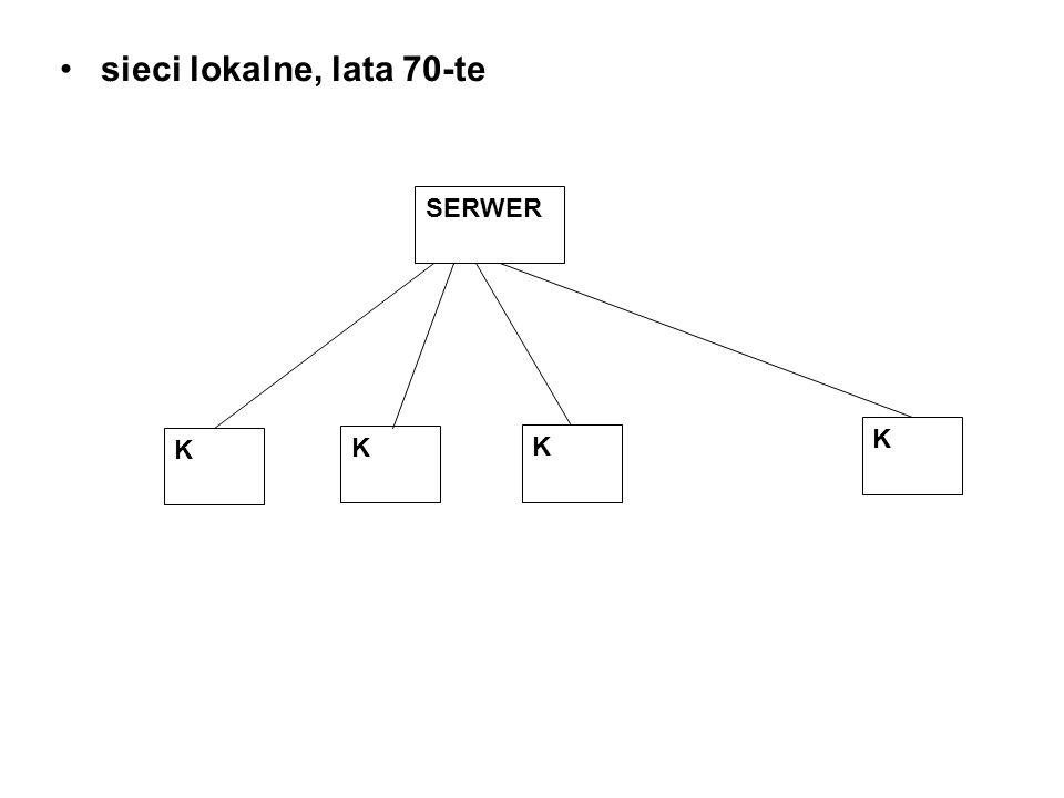 sieci lokalne, lata 70-te SERWER K K K K