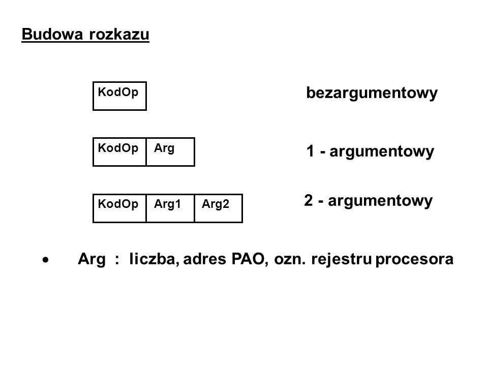 Budowa rozkazu bezargumentowy 1 - argumentowy 2 - argumentowy Arg : liczba, adres PAO, ozn. rejestru procesora KodOp Arg Arg1 Arg2