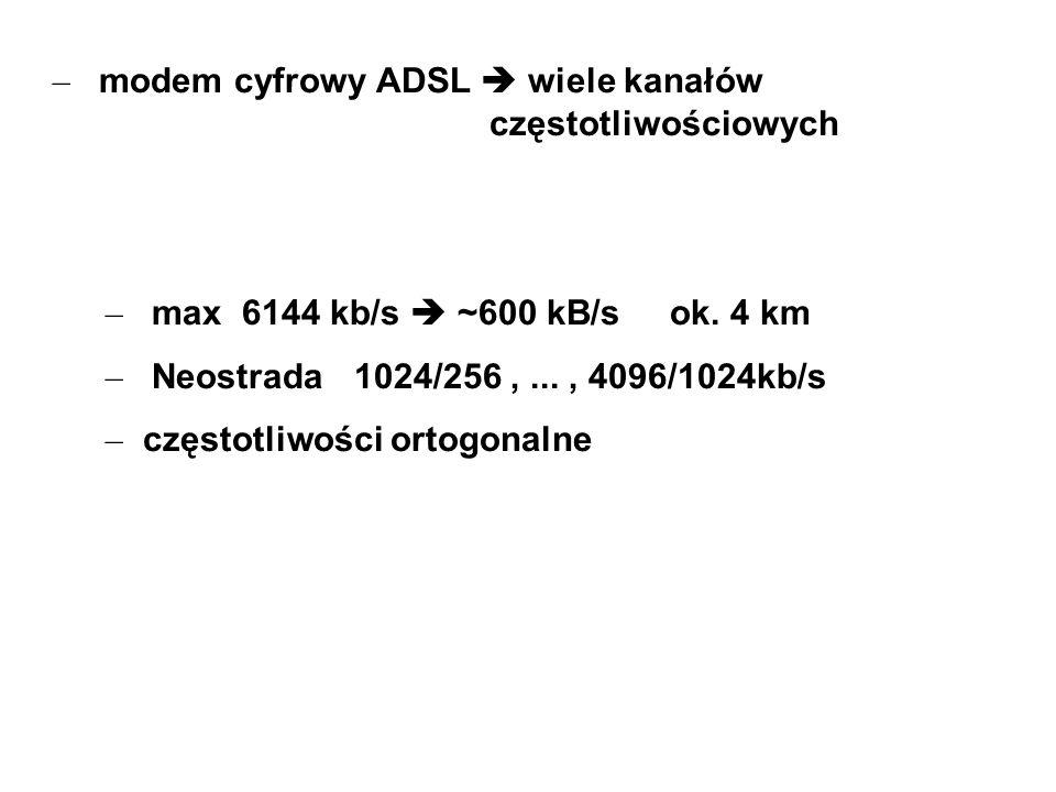 – modem cyfrowy ADSL wiele kanałów częstotliwościowych – max 6144 kb/s ~600 kB/s ok. 4 km – Neostrada 1024/256,..., 4096/1024kb/s – częstotliwości ort