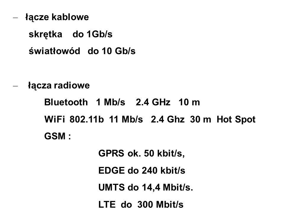 – łącze kablowe skrętka do 1Gb/s światłowód do 10 Gb/s – łącza radiowe Bluetooth 1 Mb/s 2.4 GHz 10 m WiFi 802.11b 11 Mb/s 2.4 Ghz 30 m Hot Spot GSM :