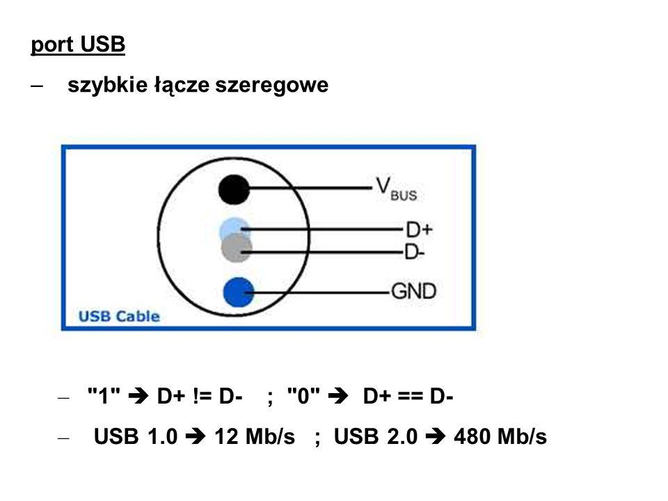 port USB – szybkie łącze szeregowe –