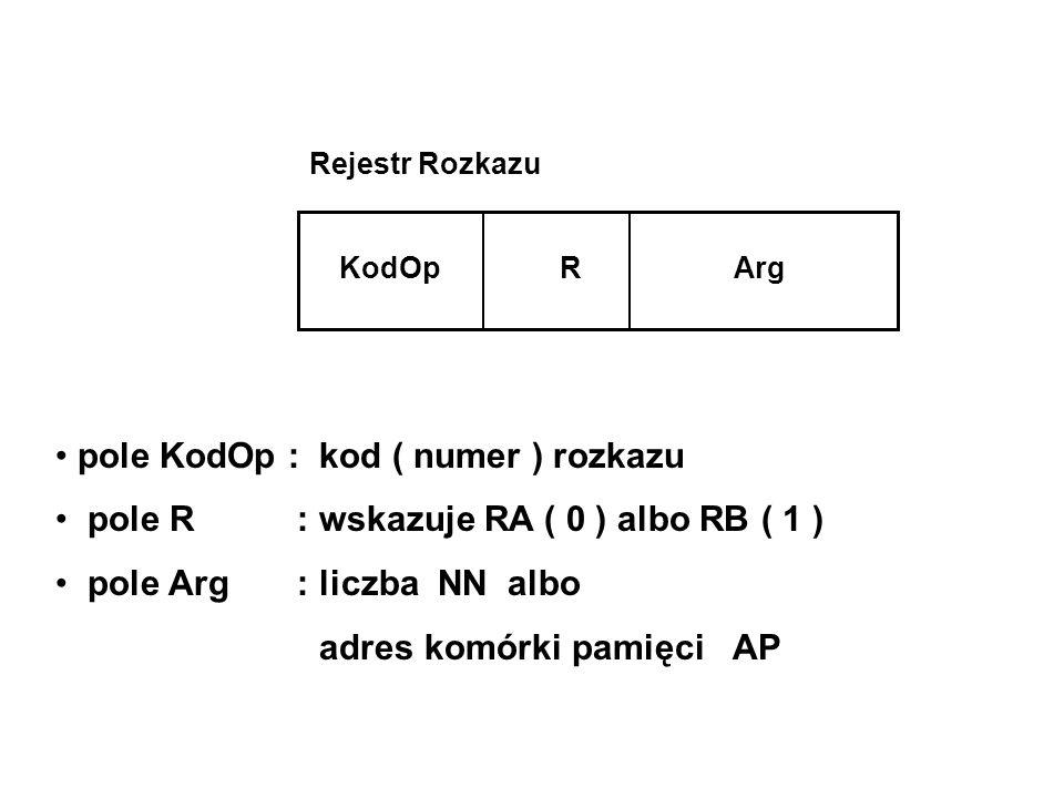 pole KodOp : kod ( numer ) rozkazu pole R : wskazuje RA ( 0 ) albo RB ( 1 ) pole Arg : liczba NN albo adres komórki pamięci AP KodOp R Arg Rejestr Roz