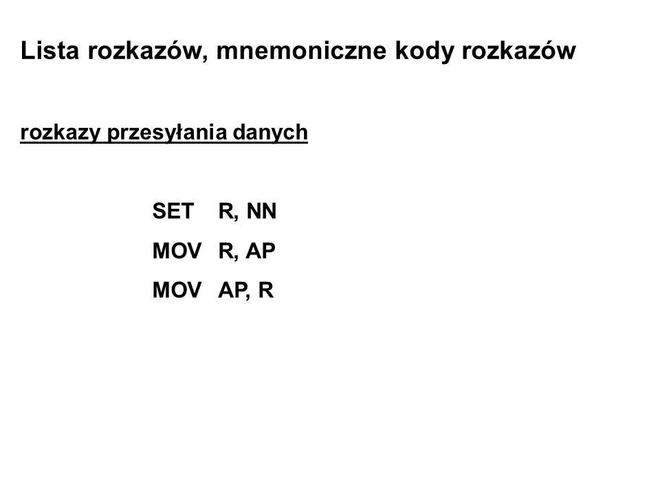 Lista rozkazów, mnemoniczne kody rozkazów rozkazy przesyłania danych SETR, NN MOVR, AP MOVAP, R