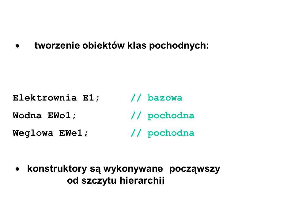 tworzenie obiektów klas pochodnych: Elektrownia E1;// bazowa Wodna EWo1;// pochodna Weglowa EWe1;// pochodna konstruktory są wykonywane począwszy od s