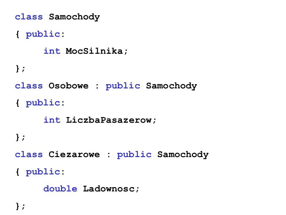 class Samochody { public: int MocSilnika; }; class Osobowe : public Samochody { public: int LiczbaPasazerow; }; class Ciezarowe : public Samochody { p
