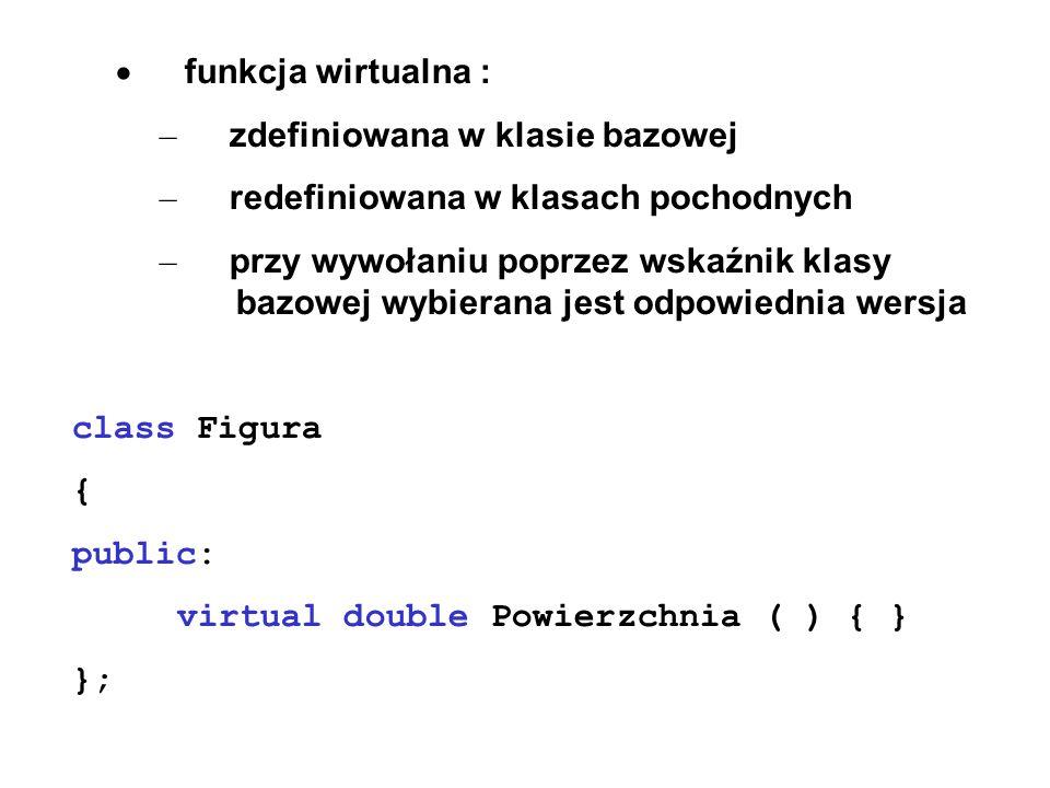 funkcja wirtualna : – zdefiniowana w klasie bazowej – redefiniowana w klasach pochodnych – przy wywołaniu poprzez wskaźnik klasy bazowej wybierana jes