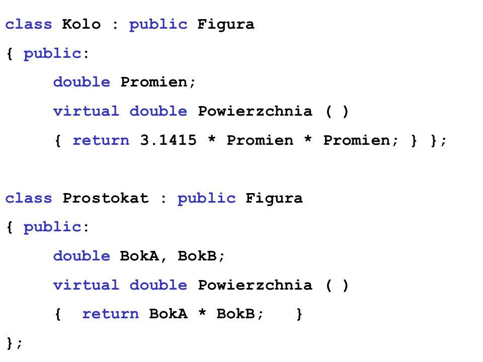 class Kolo : public Figura { public: double Promien; virtual double Powierzchnia ( ) { return 3.1415 * Promien * Promien; } }; class Prostokat : publi