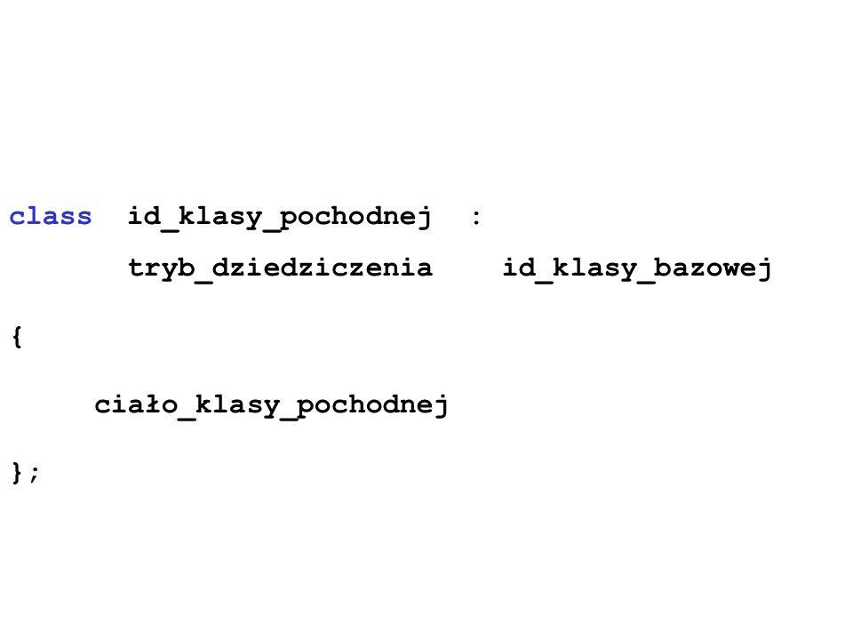 class id_klasy_pochodnej : tryb_dziedziczenia id_klasy_bazowej { ciało_klasy_pochodnej };