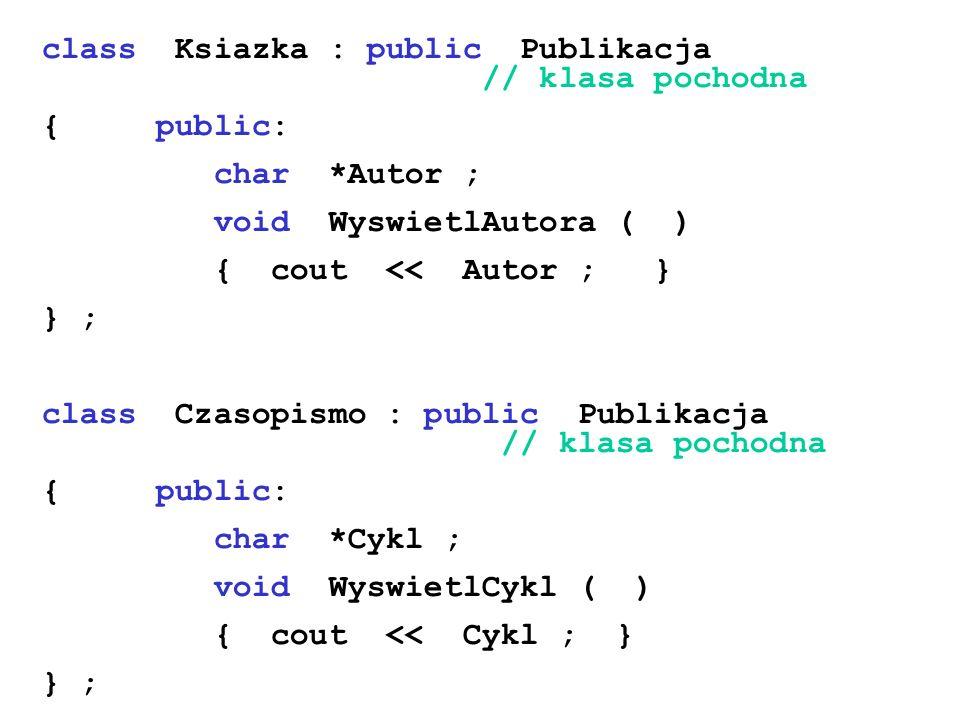 class Ksiazka : public Publikacja // klasa pochodna { public: char *Autor ; void WyswietlAutora ( ) { cout << Autor ; } } ; class Czasopismo : public