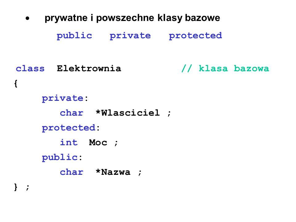 prywatne i powszechne klasy bazowe public private protected class Elektrownia // klasa bazowa { private: char *Wlasciciel ; protected: int Moc ; publi