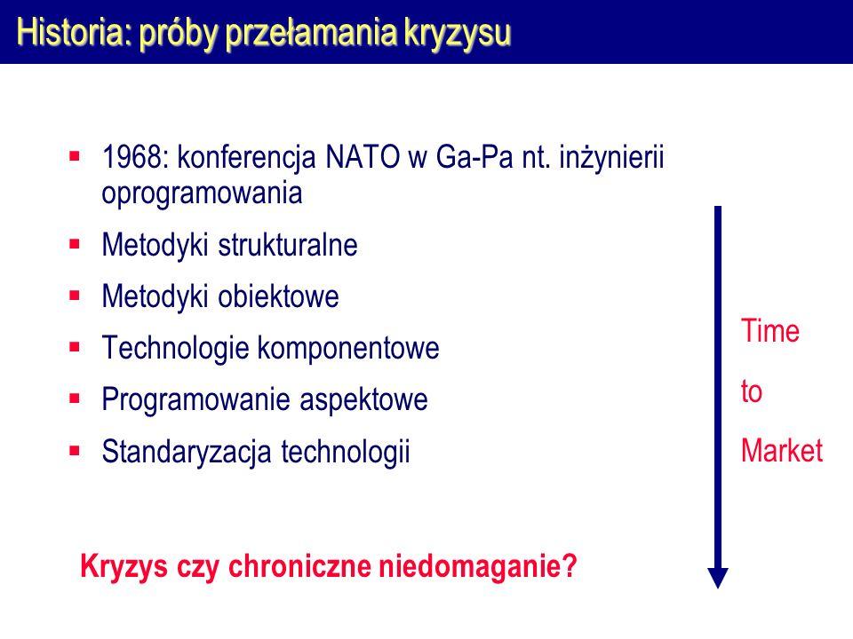 Historia: próby przełamania kryzysu 1968: konferencja NATO w Ga-Pa nt. inżynierii oprogramowania Metodyki strukturalne Metodyki obiektowe Technologie