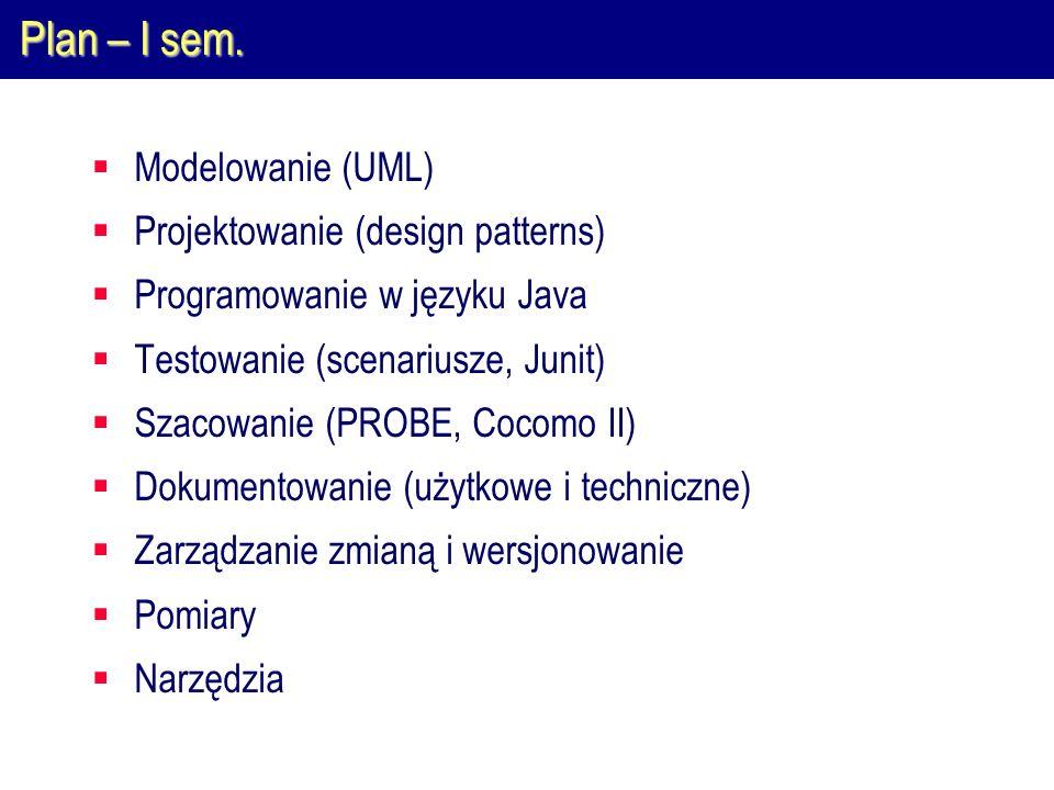 Plan – I sem. Modelowanie (UML) Projektowanie (design patterns) Programowanie w języku Java Testowanie (scenariusze, Junit) Szacowanie (PROBE, Cocomo