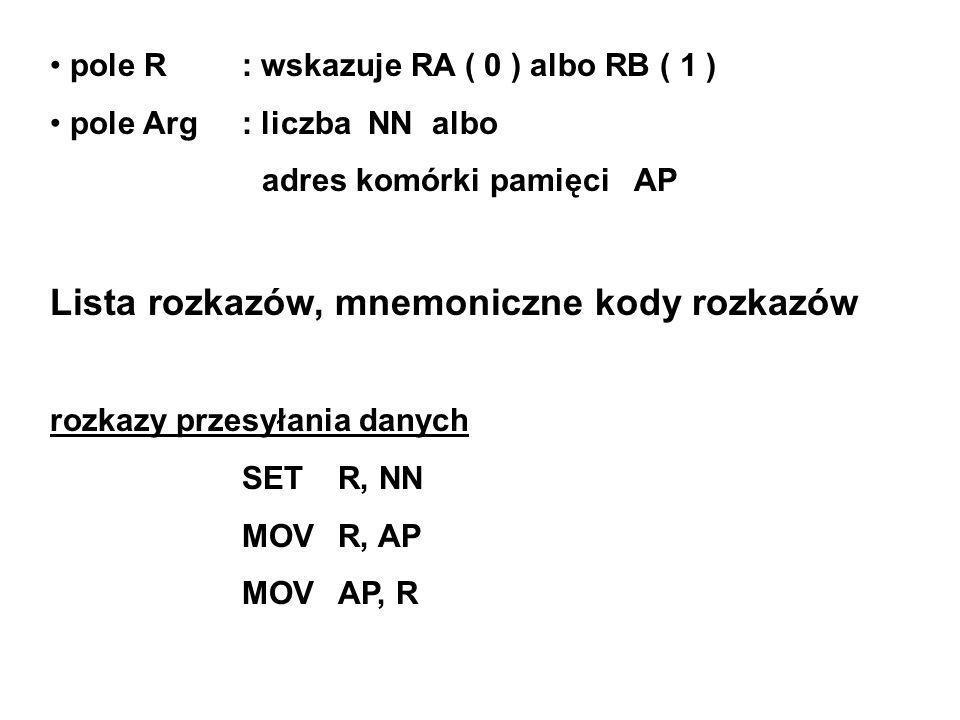 pole R : wskazuje RA ( 0 ) albo RB ( 1 ) pole Arg: liczba NN albo adres komórki pamięci AP Lista rozkazów, mnemoniczne kody rozkazów rozkazy przesyłania danych SETR, NN MOVR, AP MOVAP, R