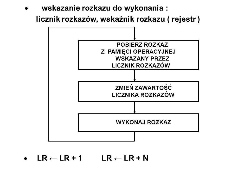 POBIERZ ROZKAZ Z PAMIĘCI OPERACYJNEJ WSKAZANY PRZEZ LICZNIK ROZKAZÓW WYKONAJ ROZKAZ ZMIEŃ ZAWARTOŚĆ LICZNIKA ROZKAZÓW wskazanie rozkazu do wykonania : licznik rozkazów, wskaźnik rozkazu ( rejestr ) LR LR + 1 LR LR + N
