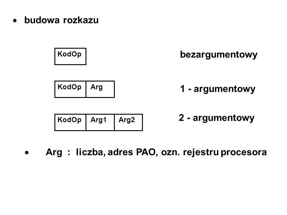 budowa rozkazu bezargumentowy 1 - argumentowy 2 - argumentowy Arg : liczba, adres PAO, ozn.