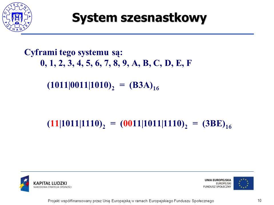System szesnastkowy 10 Projekt współfinansowany przez Unię Europejską w ramach Europejskiego Funduszu Społecznego Cyframi tego systemu są: 0, 1, 2, 3,