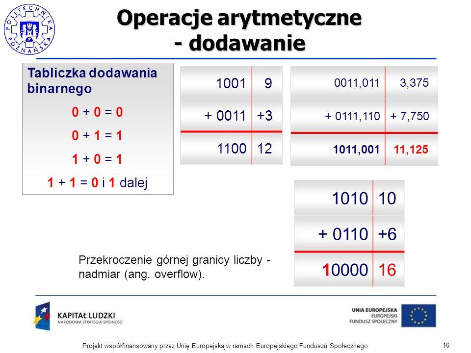 Operacje arytmetyczne - dodawanie 16 Projekt współfinansowany przez Unię Europejską w ramach Europejskiego Funduszu Społecznego Tabliczka dodawania bi