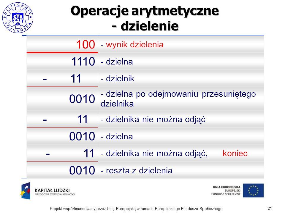 21 Projekt współfinansowany przez Unię Europejską w ramach Europejskiego Funduszu Społecznego Operacje arytmetyczne - dzielenie 100 - wynik dzielenia