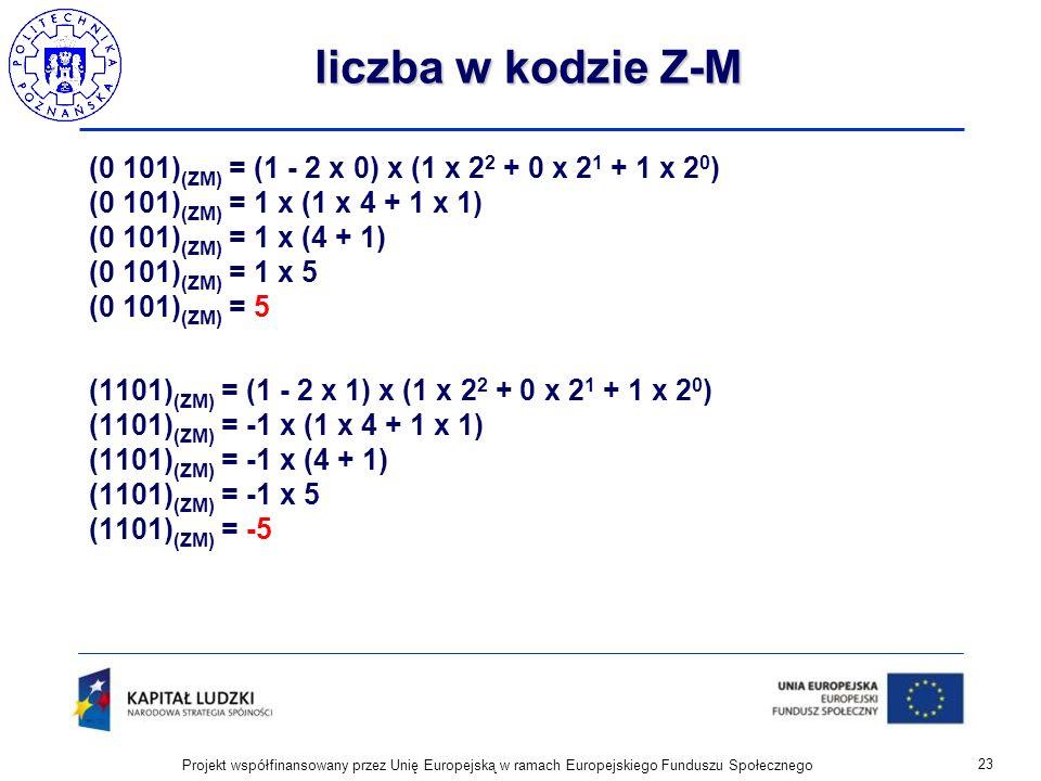 liczba w kodzie Z-M (0 101) (ZM) = (1 - 2 x 0) x (1 x 2 2 + 0 x 2 1 + 1 x 2 0 ) (0 101) (ZM) = 1 x (1 x 4 + 1 x 1) (0 101) (ZM) = 1 x (4 + 1) (0 101)
