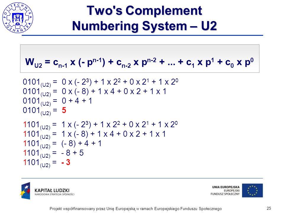 Two's Complement Numbering System – U2 25 Projekt współfinansowany przez Unię Europejską w ramach Europejskiego Funduszu Społecznego W U2 = c n-1 x (-