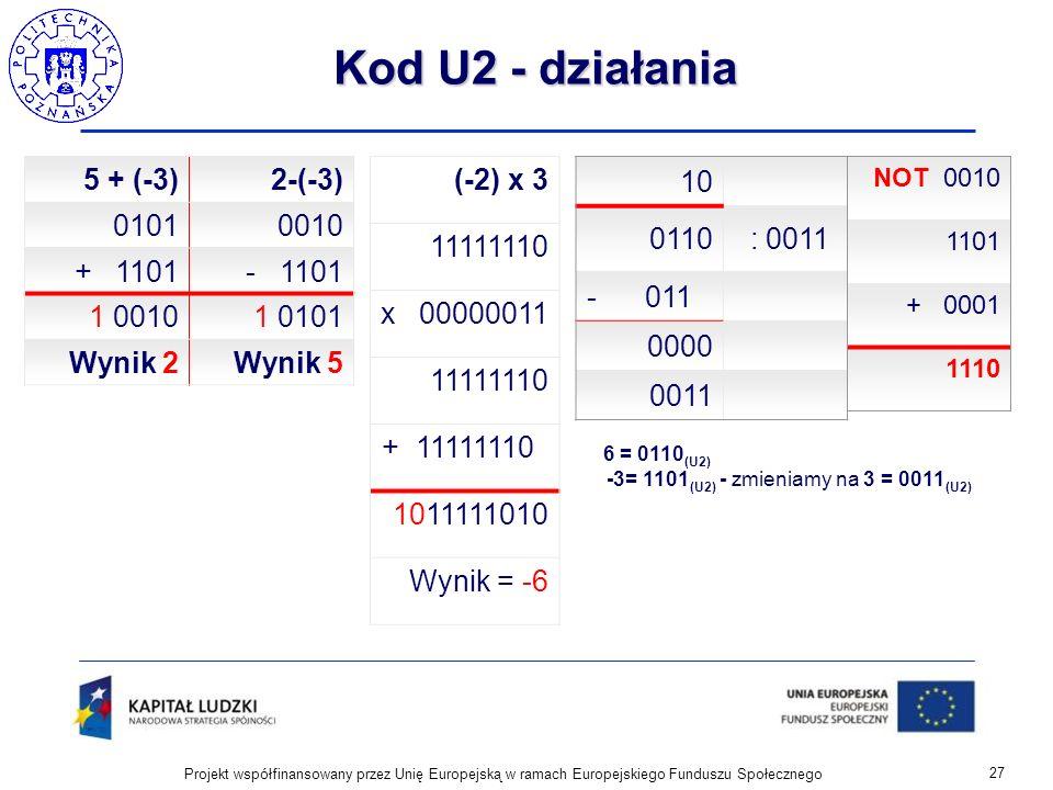 Kod U2 - działania 27 Projekt współfinansowany przez Unię Europejską w ramach Europejskiego Funduszu Społecznego 5 + (-3)2-(-3) 01010010 + 1101- 1101