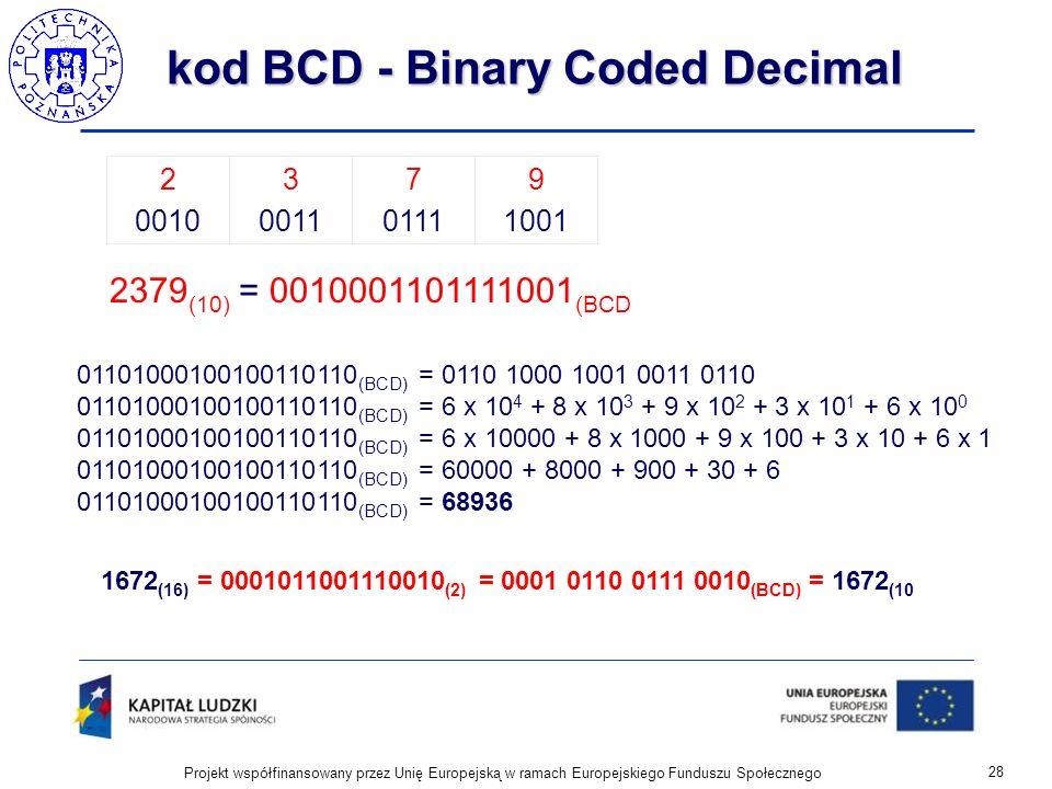 kod BCD - Binary Coded Decimal 28 Projekt współfinansowany przez Unię Europejską w ramach Europejskiego Funduszu Społecznego 2 0010 3 0011 7 0111 9 10