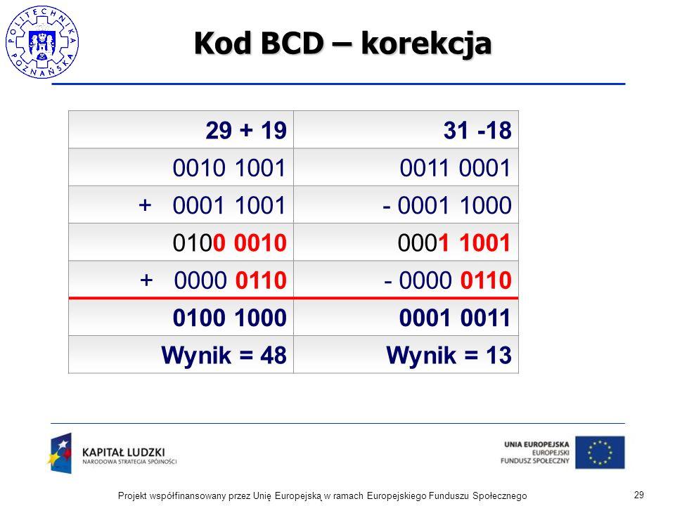 Kod BCD – korekcja 29 Projekt współfinansowany przez Unię Europejską w ramach Europejskiego Funduszu Społecznego 29 + 1931 -18 0010 10010011 0001 + 00