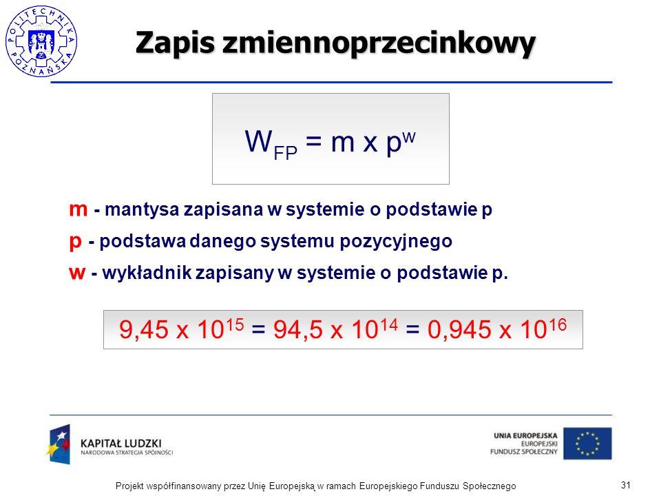 Zapis zmiennoprzecinkowy m - mantysa zapisana w systemie o podstawie p p - podstawa danego systemu pozycyjnego w - wykładnik zapisany w systemie o pod