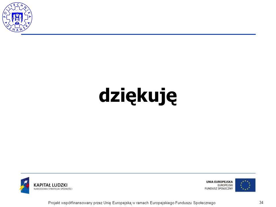 dziękuję 34 Projekt współfinansowany przez Unię Europejską w ramach Europejskiego Funduszu Społecznego