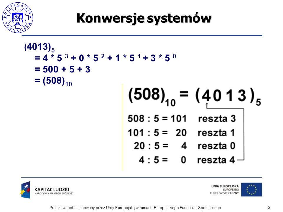 Konwersje systemów ( 4013) 5 = 4 * 5 3 + 0 * 5 2 + 1 * 5 1 + 3 * 5 0 = 500 + 5 + 3 = (508) 10 5 Projekt współfinansowany przez Unię Europejską w ramac